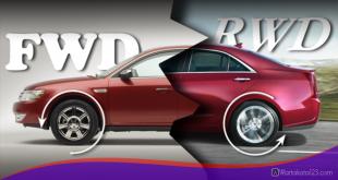 Mobil Penggerak Roda Depan