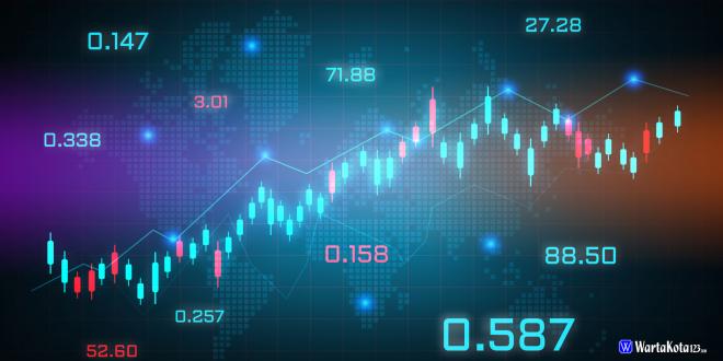 Chart Pattern Forex